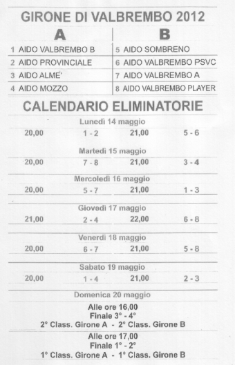 Aido: torneo di calcetto provinciale. Ecco il calendario dal 14 maggio. « Aido Mozzo