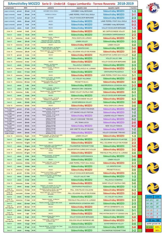 PartiteCampionato2018-2019b.jpg